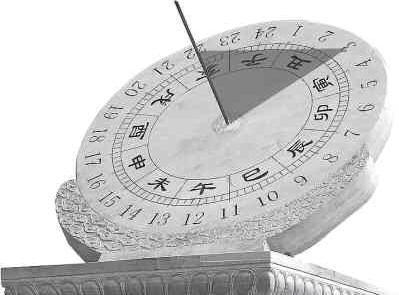 如何根据出生时辰起名字——古代计时工具日晷